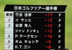 日本ゴルフツアー成績