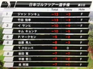 日本ゴルフツアー決勝1日目成績